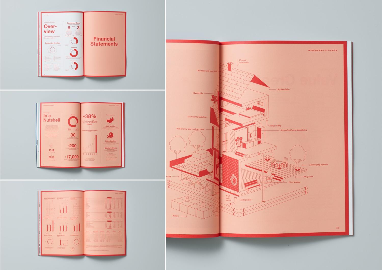 Brainds WienerbergerAG Geschaeftsbericht2019 Editorial Design Informationsdesign