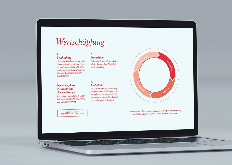 Wienerberger Online Geschäftsbericht
